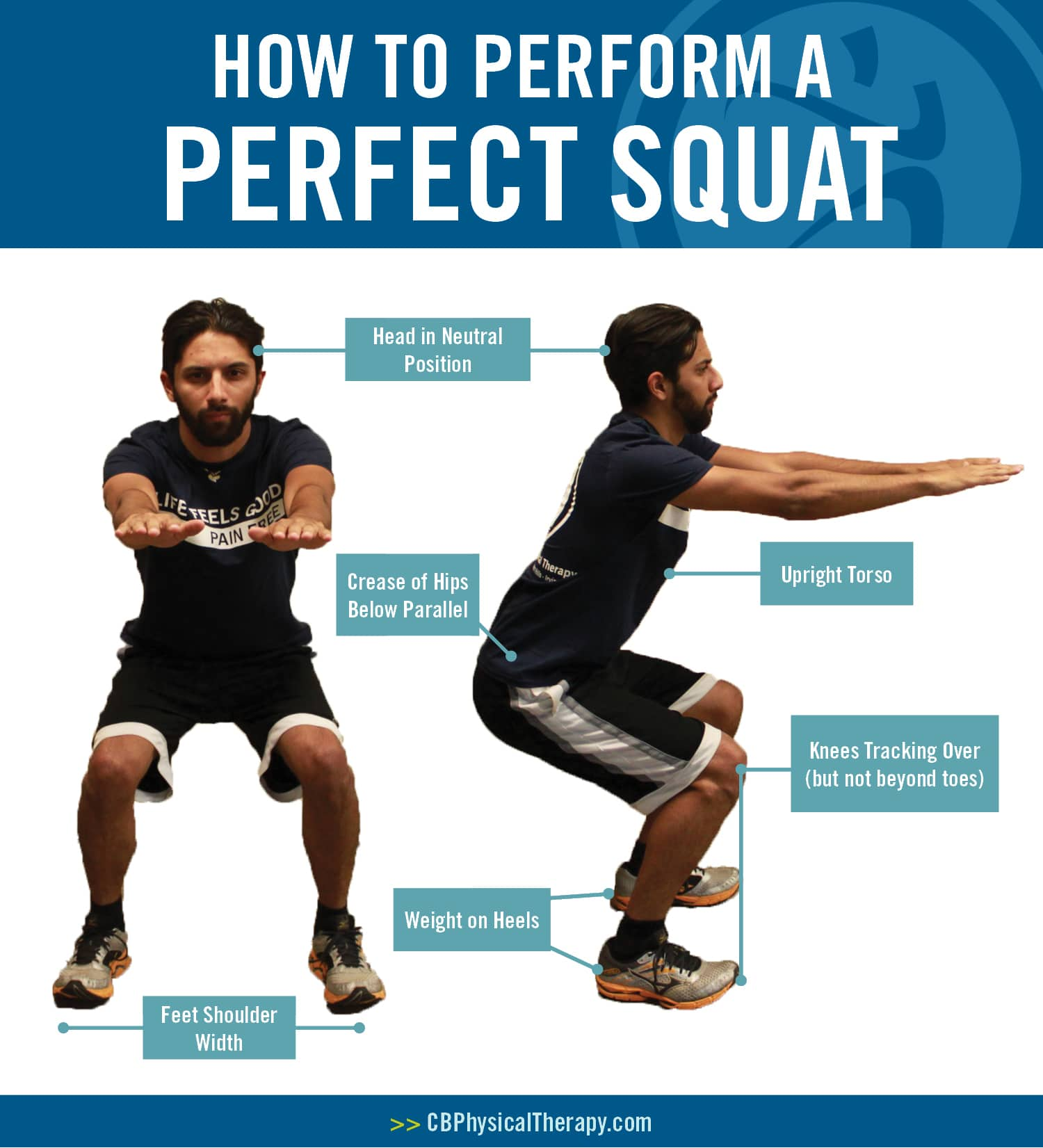 Squatting basics how to perform a perfect squat cbpt