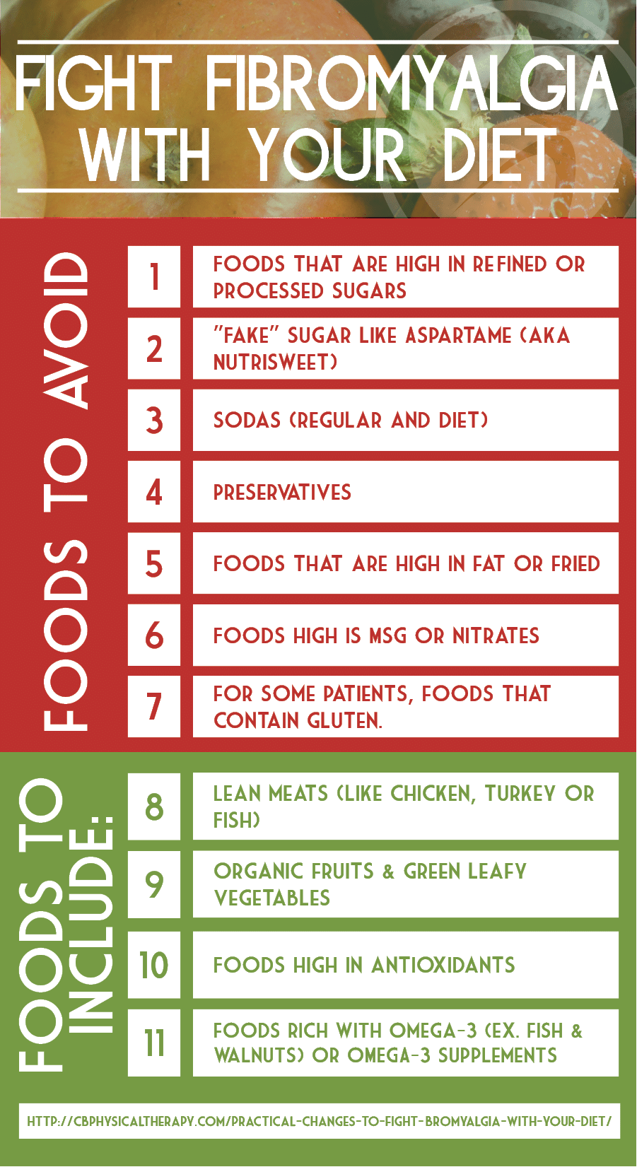 Fibromyalgia Diet Food List